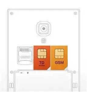 为什么iPhone手机不支持双卡双待  aso优化 第3张