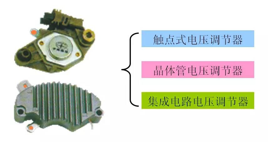 汽车用交流发电机结构与工作原理解析图片