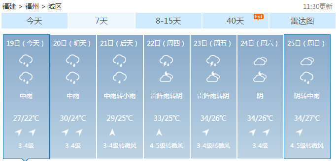 成都未来15天天气预报图片