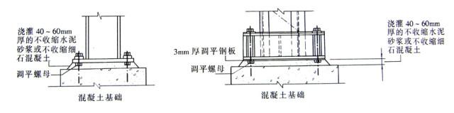 【钢结构·技术】钢结构安装的高清动画演示