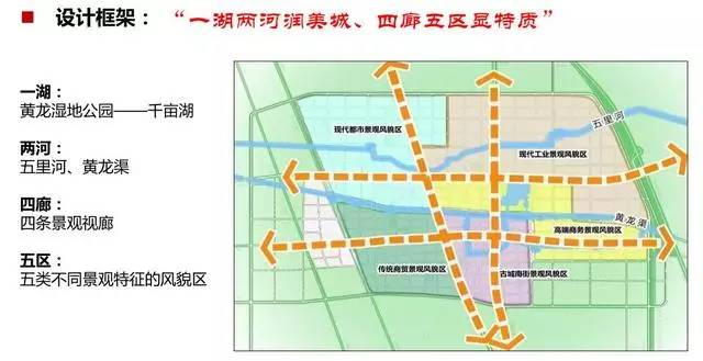 洛平漯城际铁路规划图