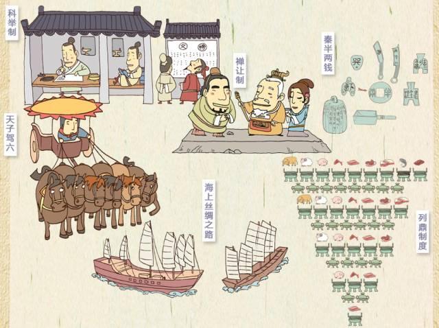 《手绘中国地理地图》立足当下,分省描述各地特色,包括行政边界,地形
