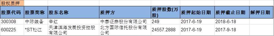 兴证事件雷达20170621增。
