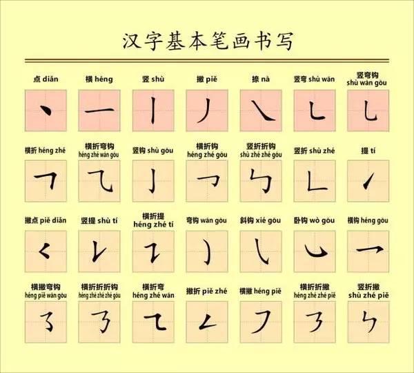 国家规定汉字笔画笔顺 建议老师和家长收藏