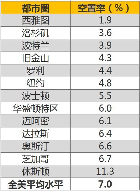 美国人口多少2017_中国人口大迁移 未来2亿新增城镇人口去向何方