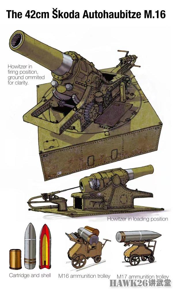 火炮——斯柯达M16型42mm重炮,布加勒斯特军事博物馆收藏着唯一...