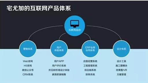 【无极4首页】2019山西省工业互联网发展峰会新产品都有啥