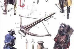 欧洲中世纪到文艺复兴时期的冷兵器及盔甲图鉴