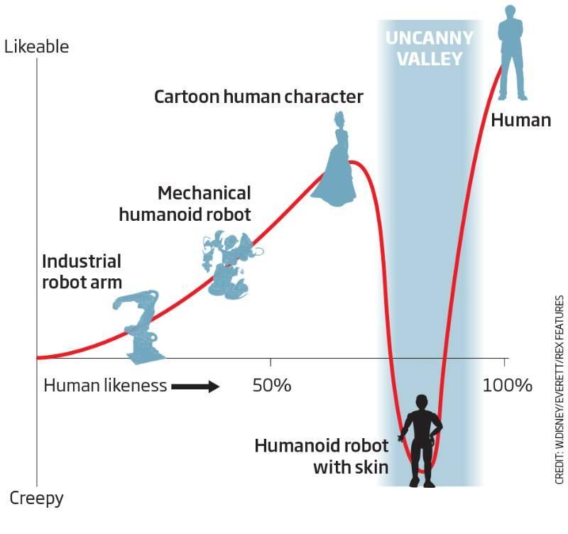 就连机器人都要看脸?科幻电影能不能走点心