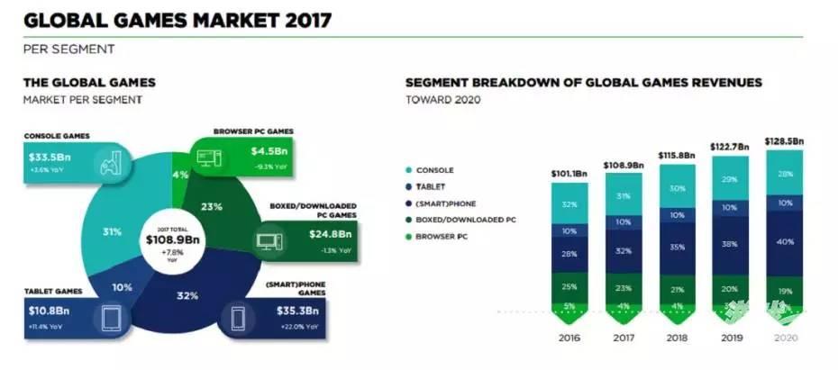 【无极4】2019越南游戏和互联网产品出海报告:越南会是下一个中国吗?