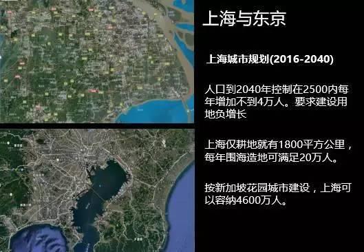 黄文政人口_人口老龄化