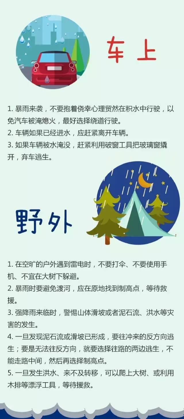天气 暴雨要来了 沧州人别慌 最全防范措施在这里