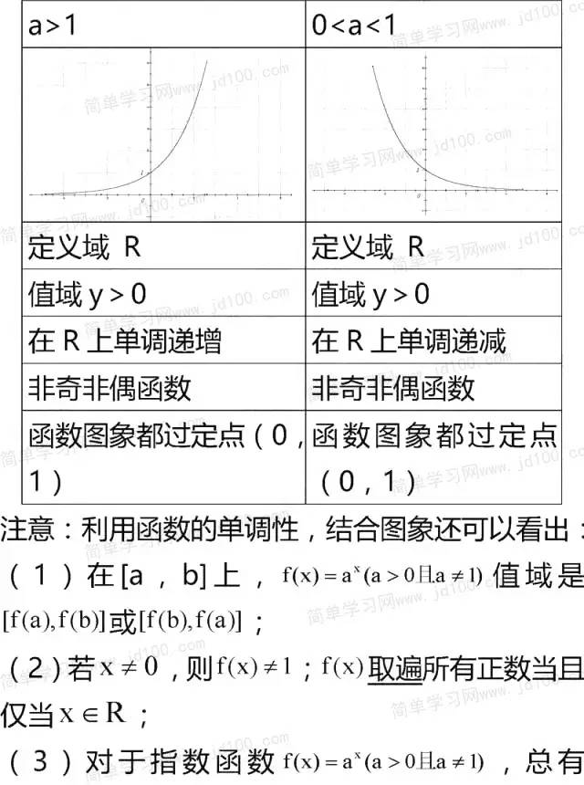 黑龙江高中高中v高中一知识点最全所有,数学汇总!(附教科书)收藏化学方程式氯建议图片
