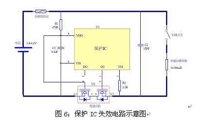 此时保护IC对短路不能起到保护作用,当负载出现短路时候需要保险丝快速熔断。 考虑因素如下: 电芯电压:3.8~4.2V 电芯内阻:<150m 保护板内阻:MOS管内阻+保险丝内阻(15m)+PCB板内阻(10m) 短路负载内阻:0~100m 要考虑保险丝的快速熔断,所以就考虑短路电流的最小值,可以算出短路电流最小 值11A。 结论2:此要求保险丝在11A电流情况下快速熔断。 综合A,B两种情况,此保护板上选用SMD0603-F-5.