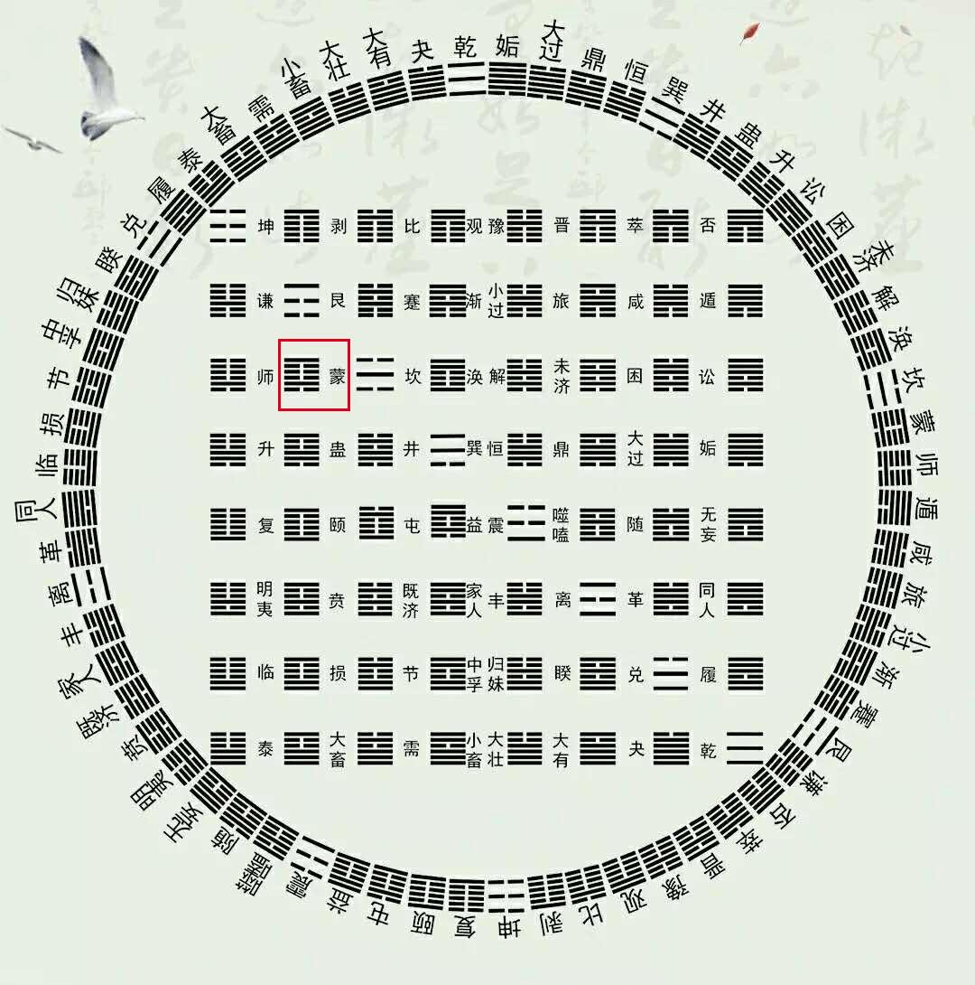 今天给大家讲一讲67蒙卦.7.1centosu盘教程安装图片