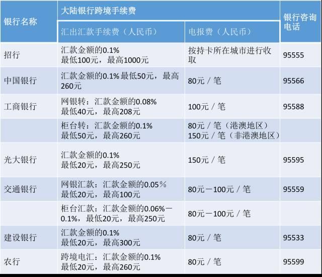 跨境电商第三方支付_富友跨境支付_跨境支付