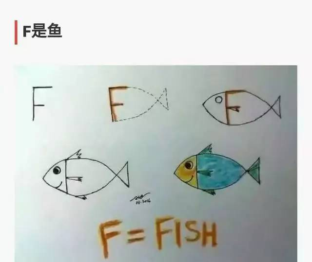 幼儿创意简笔画 用字母画画,是不是很有创意,你又会画几个