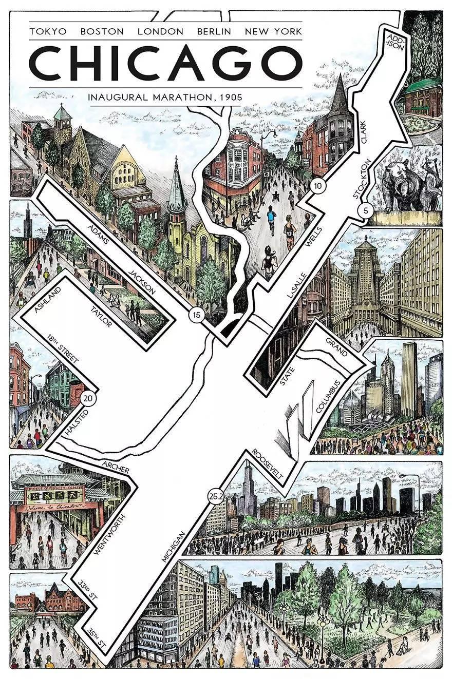 手绘插画 | 你一定没见过这样的手绘马拉松地图吧!
