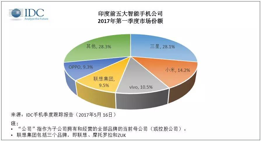印度人口超过_印度人口将超中国的背后