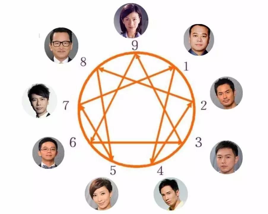 港剧中九种形象电影,你是哪一种|iCourt_搜狐好的律师电视剧经典v形象排行榜图片