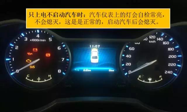 汽车仪表故障指示灯,你都清楚吗高清图片