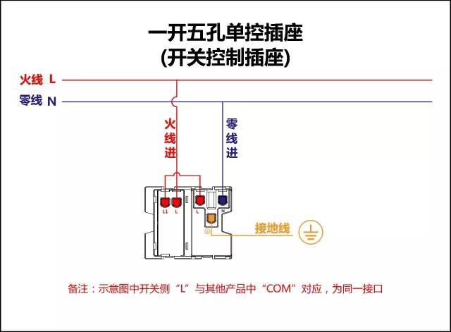 四, 一开五孔单控插座接线图