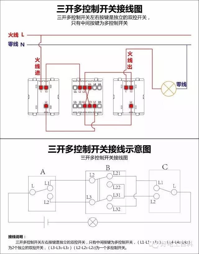 【ibe】最全开关接线图,单控,双控,三控统统都有!
