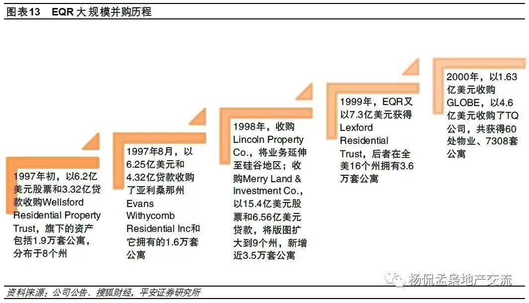 长租公寓:万亿市场待启航