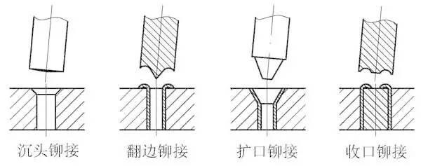 b50蛋轮原理结构�_钩头键,锲键装配后其接触面积应不小于工作面积的70%,且不接触部分不