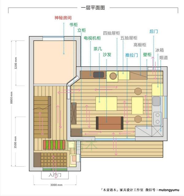 母亲住宅平面图分析