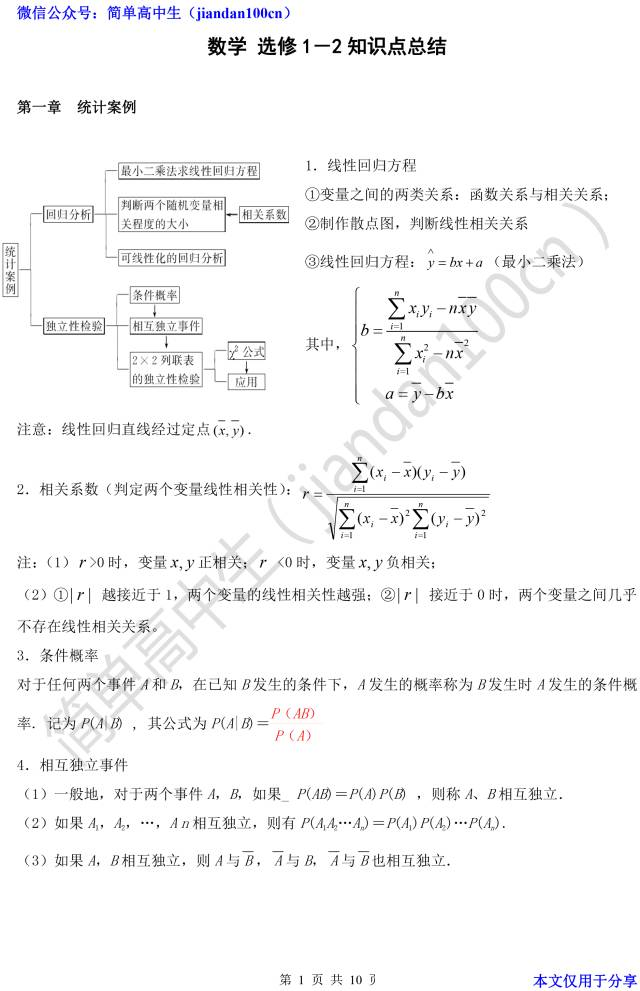 文科生高中|思维文版选修1-2数学导图+古诗总福利语知识高中人教图片
