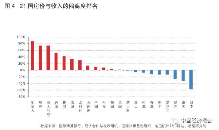 中国火车脱轨图片_中国房价收入比脱轨