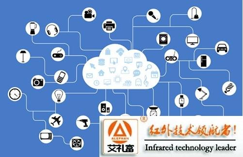 艾礼富Alef讯:机构称今年物联网投资超八千亿美元