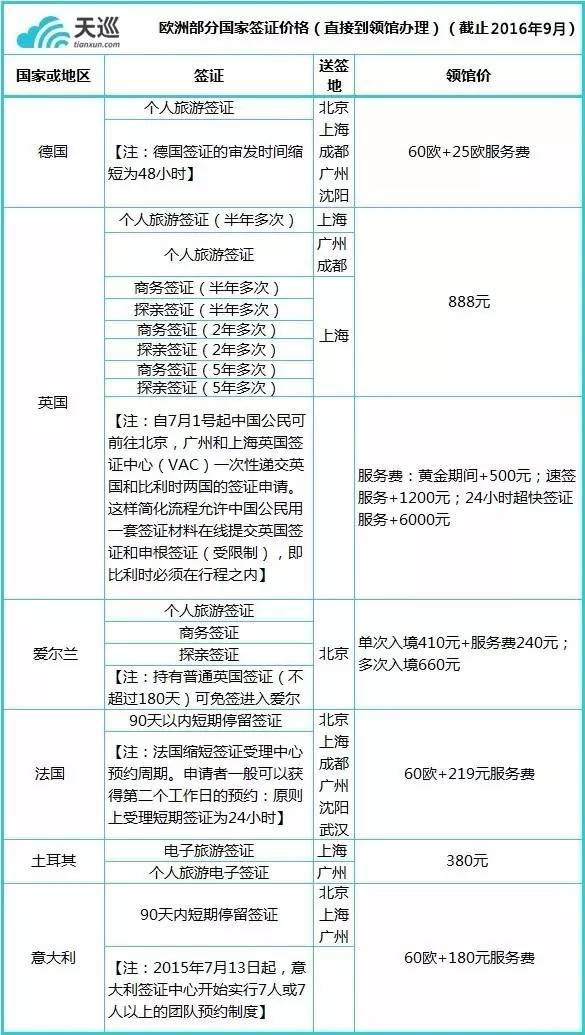 车险理赔律师费收多少—龙吟律师团律师网|华律网