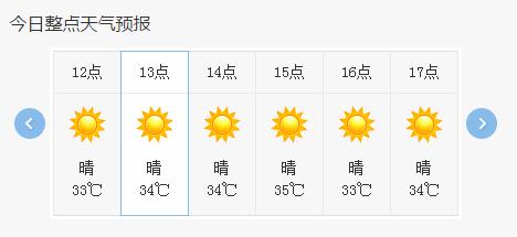 临猗重要天气预报 高温预警
