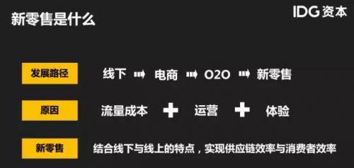 """IDG资本孙宇含:新零售,路在何方?"""""""