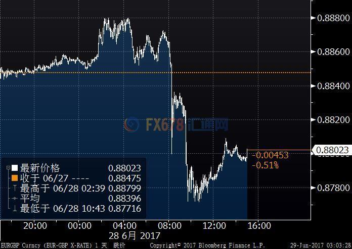 卡尼暗示加息英镑急升逾1%,警惕市场反应过度