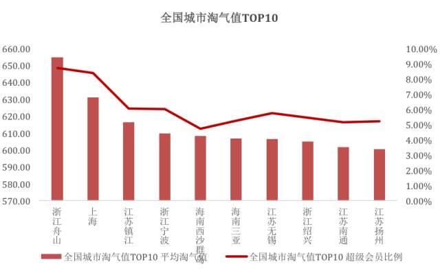 嘉峪关gdp_最新 2018年甘肃各市州GDP排名 平凉的名次是(2)