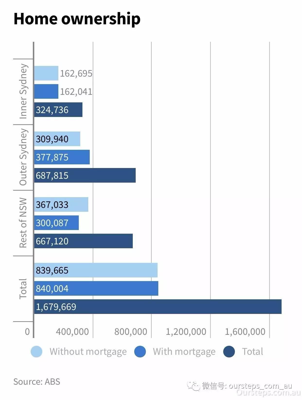 第六次人口普查_2016人口普查时间
