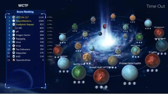 有一种星球大战即视感?淡定,这些星球代表的是他们不搞死对手不