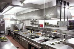 一,建立完善的厨房设备购置管理制度