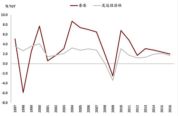 金融gdp_易拓金融 美GDP接近预期,美元续涨