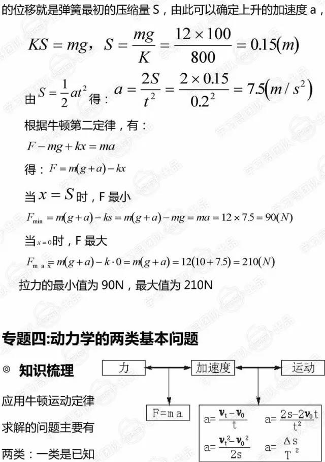 高中物理必修一知识点全汇总!黑龙江高一生必