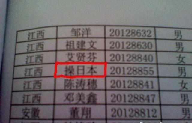 什么姓人口最少_中国那个地区人口最少