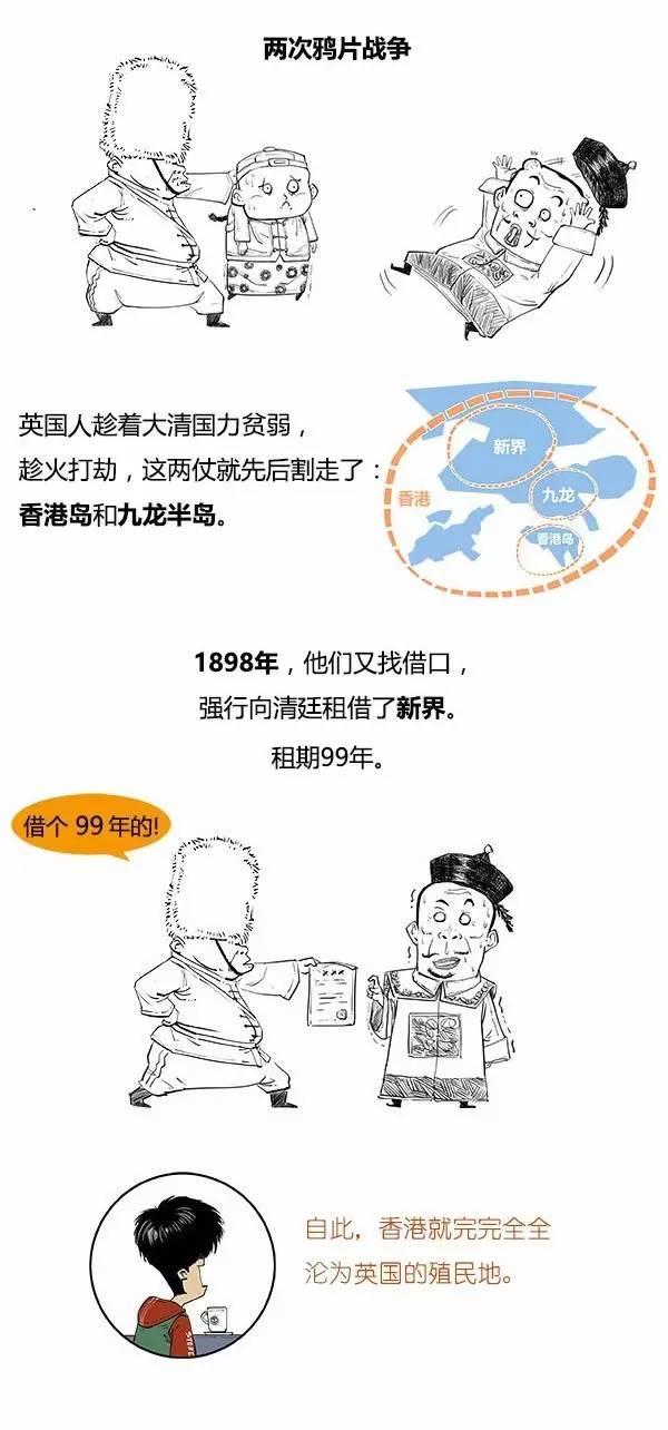 画 说香港回归20年,刷爆朋友圈 附期末相关考题