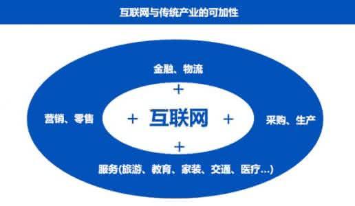 郭司令看企业转型:传统企业互联网化的三大步骤