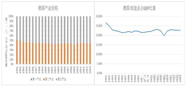 拉动gdp增长靠谱吗_投资稳定增长对GDP拉动作用继续上升