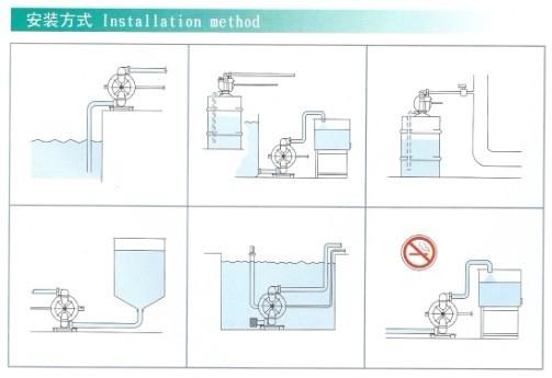 气动隔膜泵的安装方法和安装示意图图片