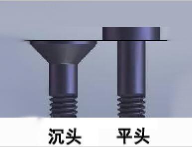 平头螺丝与沉头螺丝之间有什么为什么要这样设计
