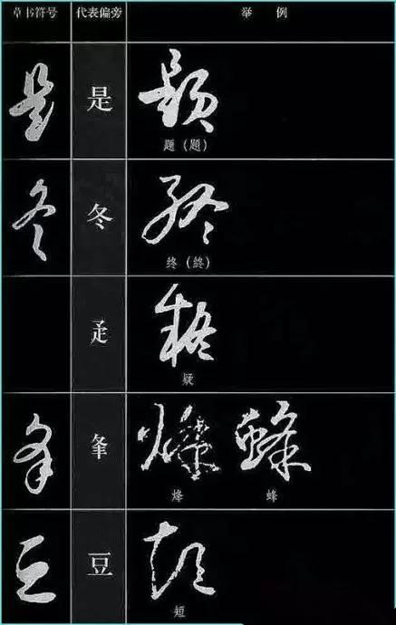 手机字帖 草书符号大全图片